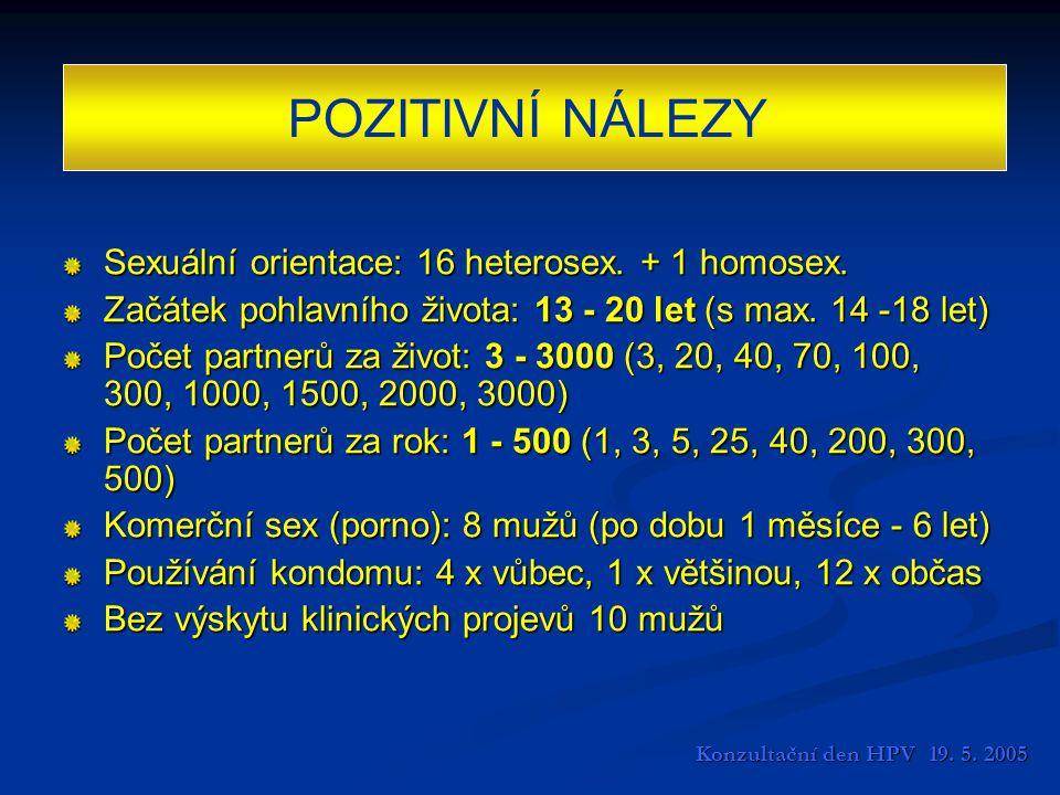Sexuální orientace: 16 heterosex. + 1 homosex. Začátek pohlavního života: 13 - 20 let (s max. 14 -18 let) Počet partnerů za život: 3 - 3000 (3, 20, 40