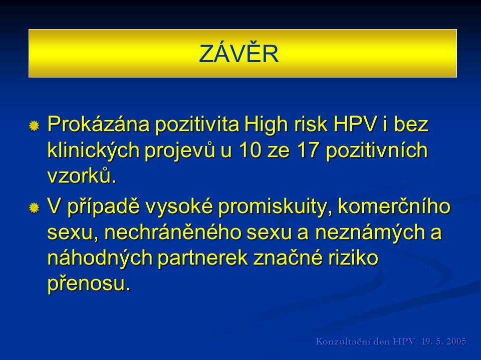 Prokázána pozitivita High risk HPV i bez klinických projevů u 10 ze 17 pozitivních vzorků. V případě vysoké promiskuity, komerčního sexu, nechráněného