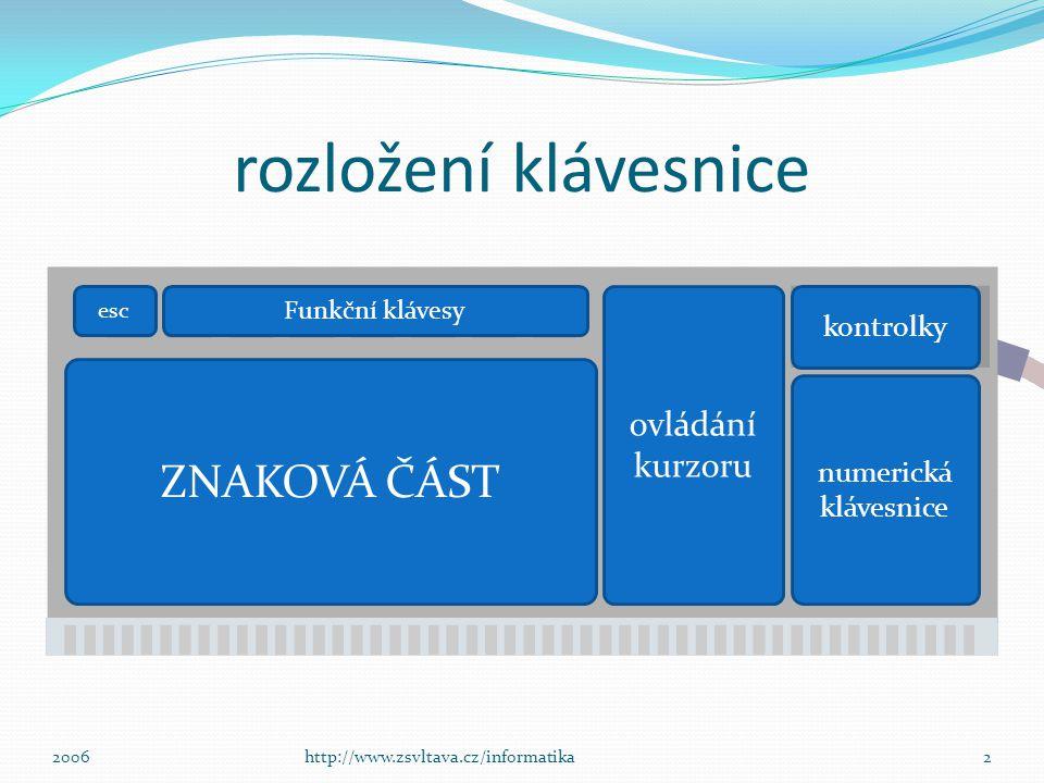 PAGE UP / PAGE DOWN přesouvají kurzor o stránku nahoru / dolů 2006http://www.zsvltava.cz/informatika22