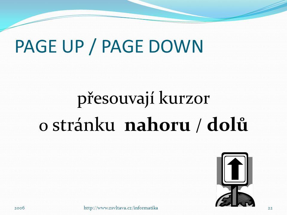 HOME / END přesouvají kurzor na začátek / konec řádky 2006http://www.zsvltava.cz/informatika21