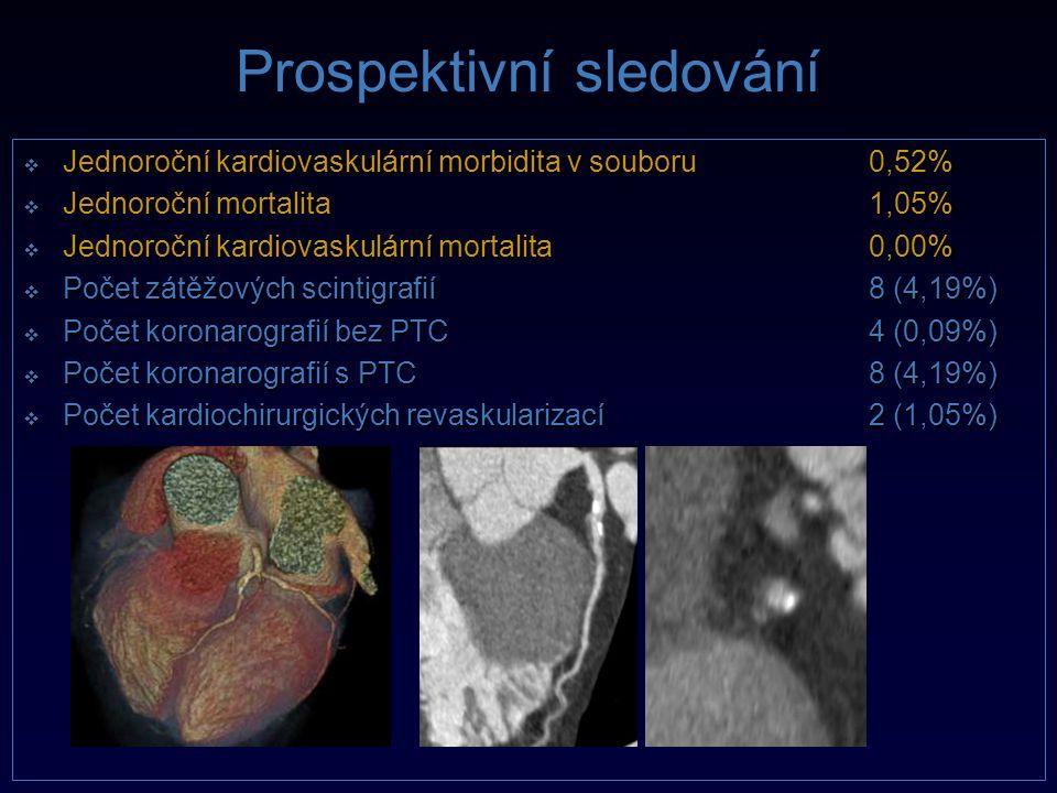 Prospektivní sledování  Jednoroční kardiovaskulární morbidita v souboru0,52%  Jednoroční mortalita1,05%  Jednoroční kardiovaskulární mortalita0,00%