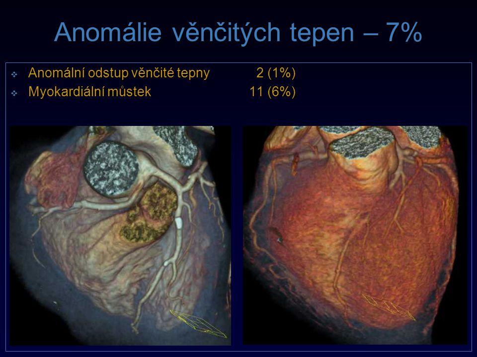 Anomálie věnčitých tepen – 7%  Anomální odstup věnčité tepny 2 (1%)  Myokardiální můstek11 (6%)