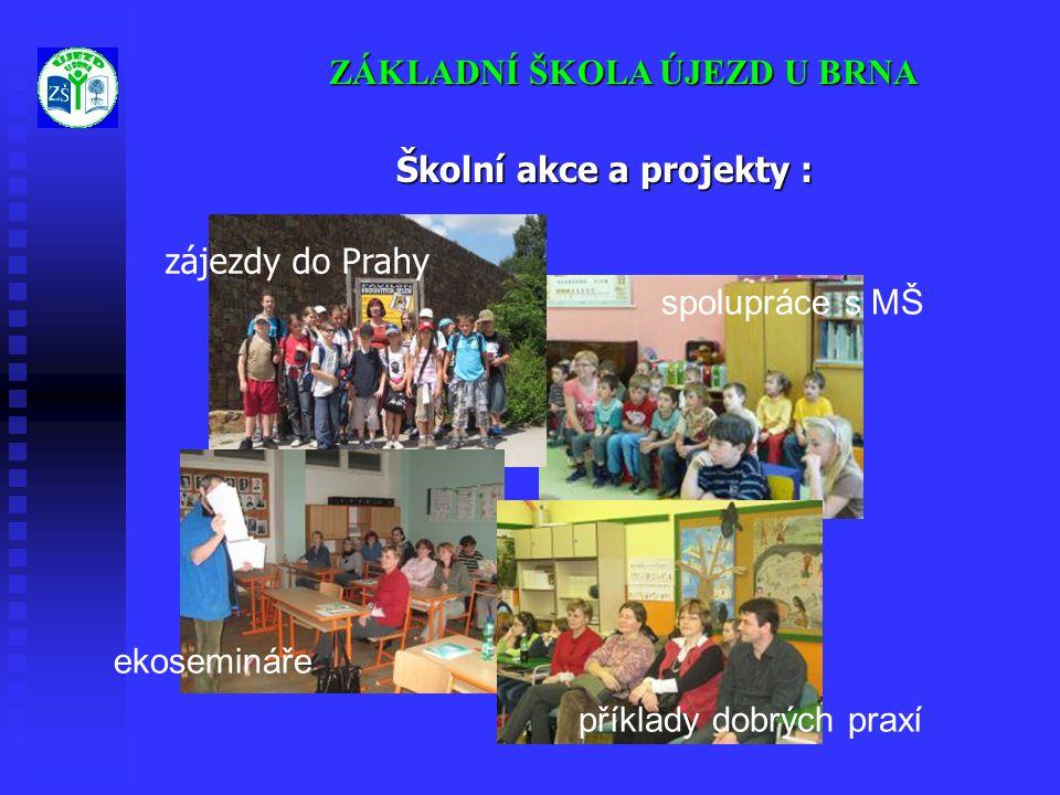 ZÁKLADNÍ ŠKOLA ÚJEZD U BRNA Školní akce a projekty : zájezdy do Prahy spolupráce s MŠ ekosemináře příklady dobrých praxí