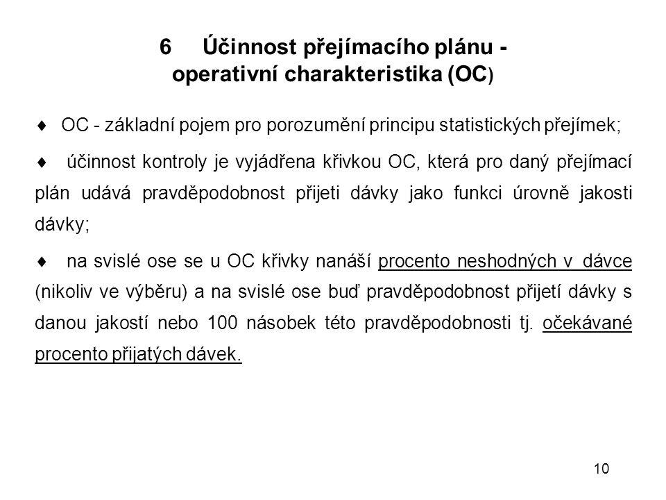 10 6 Účinnost přejímacího plánu - operativní charakteristika (OC )  OC - základní pojem pro porozumění principu statistických přejímek;  účinnost ko