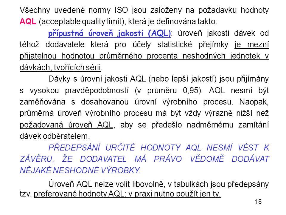 18 Všechny uvedené normy ISO jsou založeny na požadavku hodnoty AQL (acceptable quality limit), která je definována takto: přípustná úroveň jakosti (A