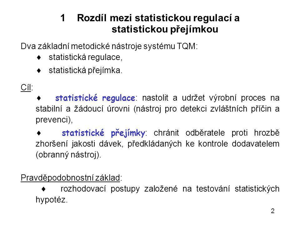 2 1 Rozdíl mezi statistickou regulací a statistickou přejímkou Dva základní metodické nástroje systému TQM:  statistická regulace,  statistická přej