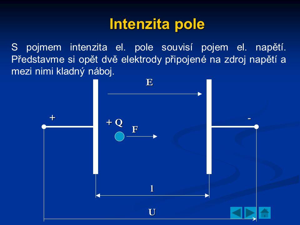 Intenzita pole Tento náboj se vlivem síly na něj působící posune směrem k záporně nabité elektrodě: +- l U E + Q