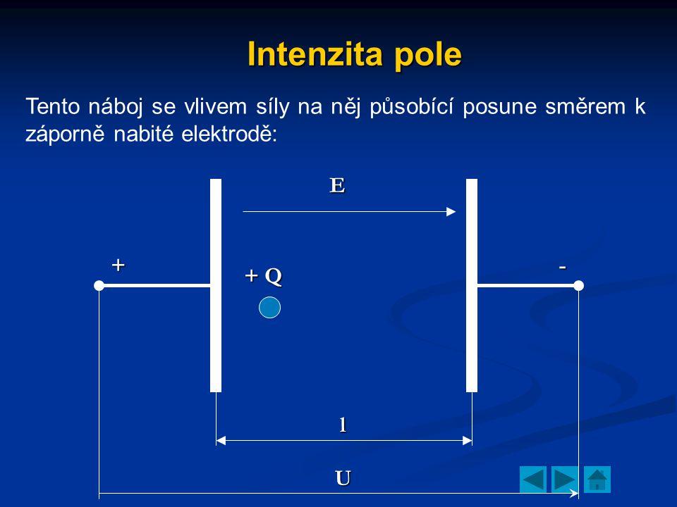 Intenzita pole Při přemísťování náboje Q na místo s rozdílem potenciálů U 12 se koná práce W=QU 12 +- l U E + Q U 12