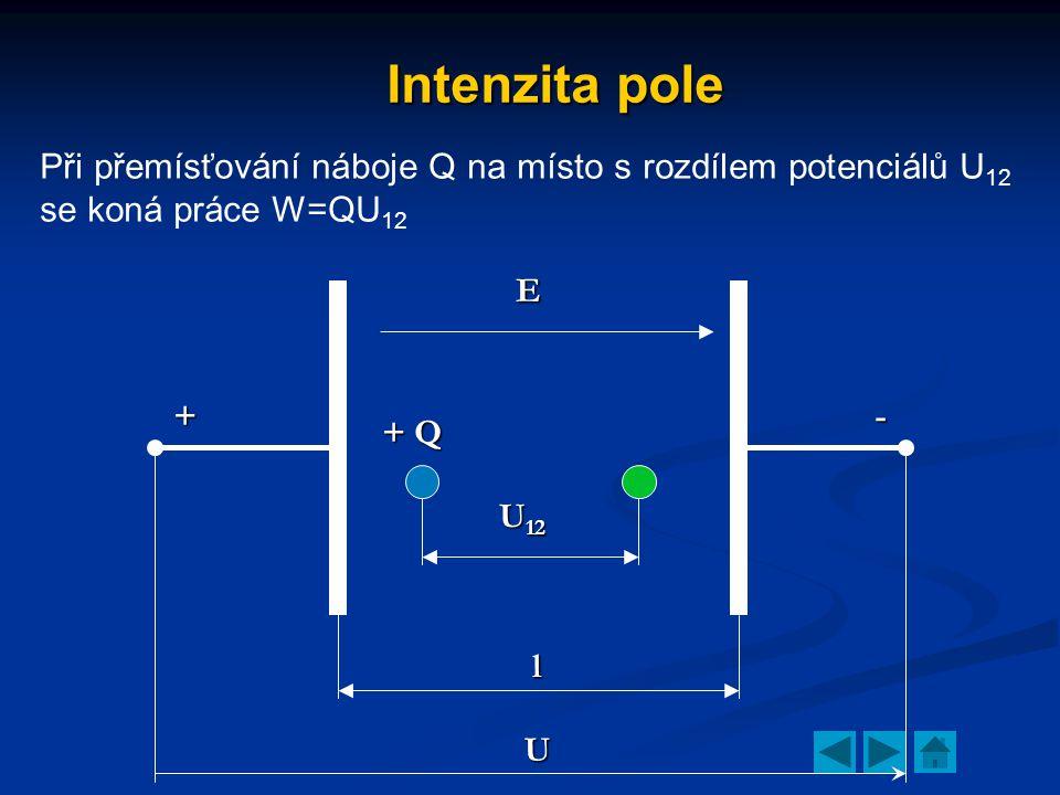 Intenzita pole Z rovnice W=QU 12 si vyjádřeme U 12 : Z výše uvedené rovnice si opět vyjádřeme intenzitu pole E: Z výše uvedené rovnice je zřejmé, že intenzita pole E má jednotku Vm -1, která se v praxi v různých násobcích užívá.