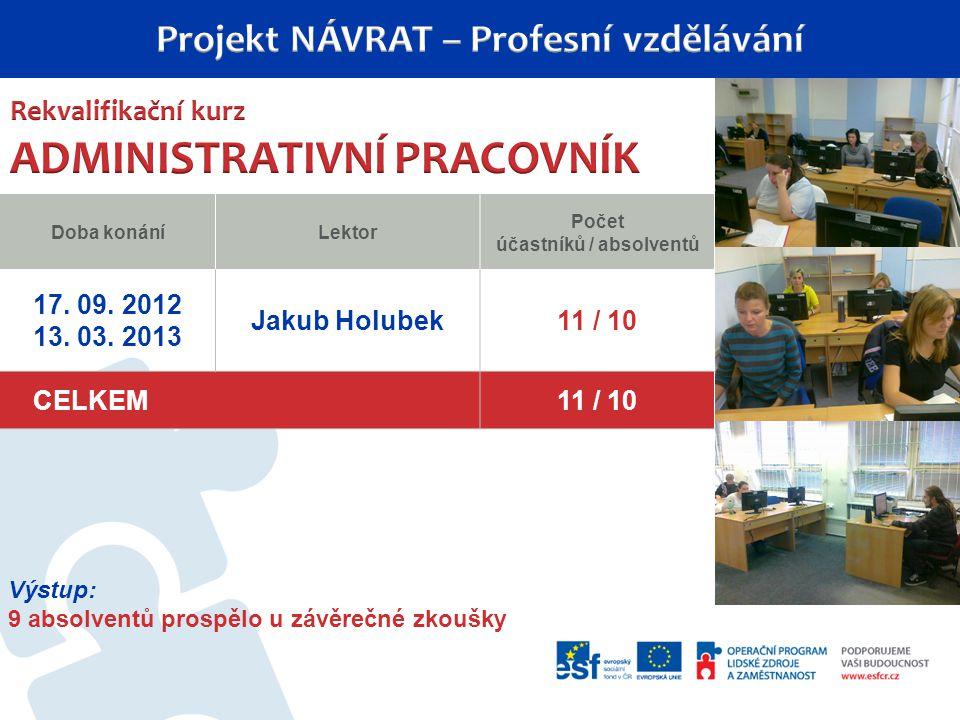 Doba konáníLektor Počet účastníků / absolventů 17.