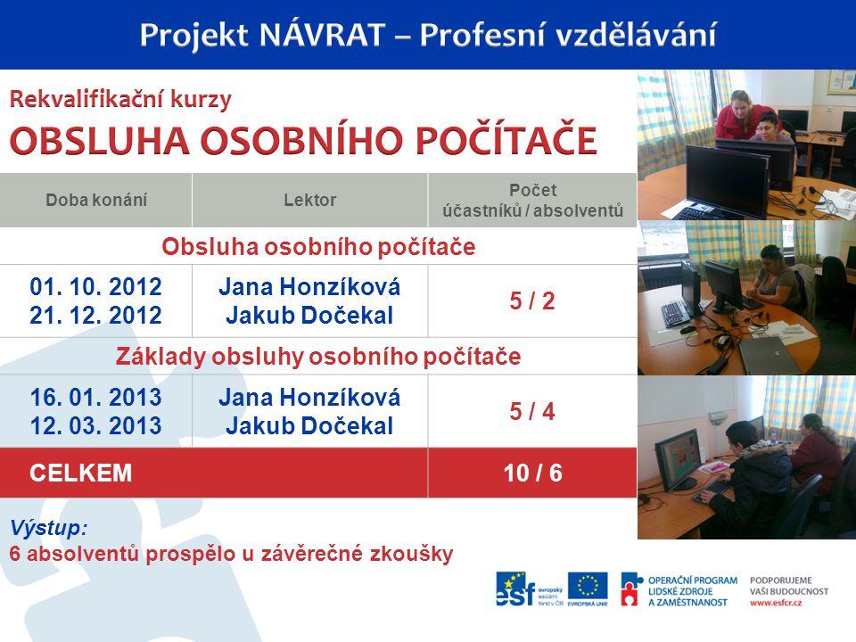 Doba konáníLektor Počet účastníků / absolventů Obsluha osobního počítače 01.
