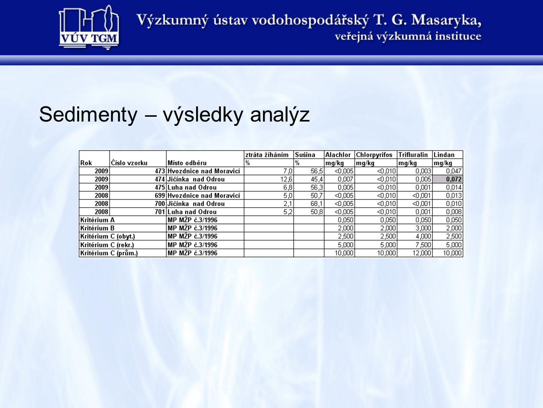 Sedimenty – výsledky analýz