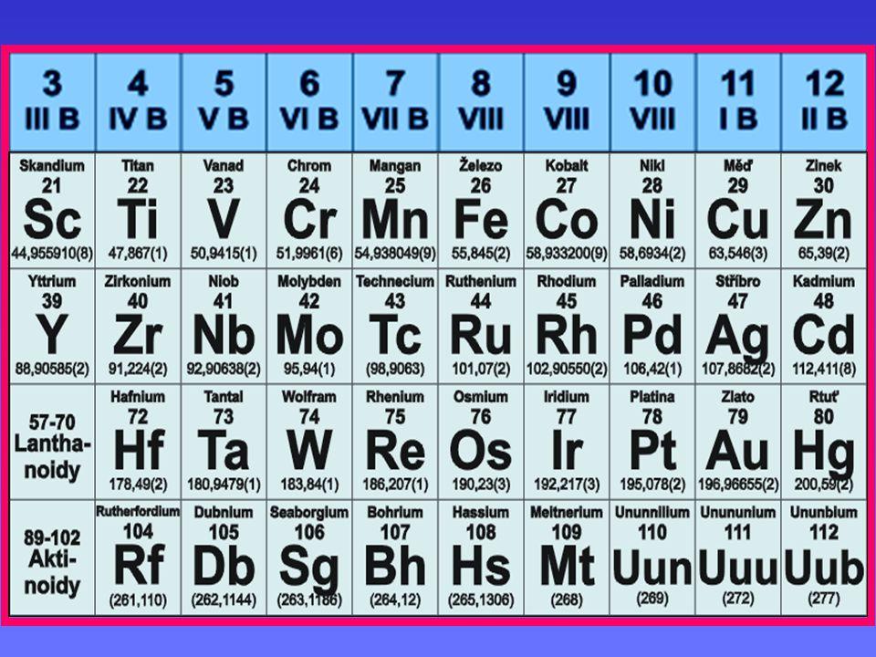 Energetické pořadí hladin 1s, 2s, 2p, 3s, 3p, 4s 4s, 3d 3d, 4p, 5s, 4d, 5p, 6s, 4f 4f, 5d, 6p, 7s, 5f, 6d, 7p …