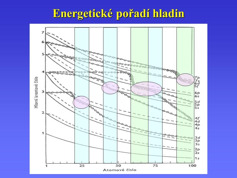 Vlastnosti d-prvků Fyzikální vlastnosti – – pevný stav (až na rtuť), vysoký bod tání – – velká mechanická pevnost; kujnost a tažnost – – vysoká reflektivita (kovový lesk) – – velká tepelná a elektrická vodivost – – částečně zaplněné energetické pásy, E F – – magnetické vlastnosti (para, fero, feri, antiferi) Krystalové mříže Krystalové mříže : kubická plošně, tělesně centrovaná; hexagonální KOVY