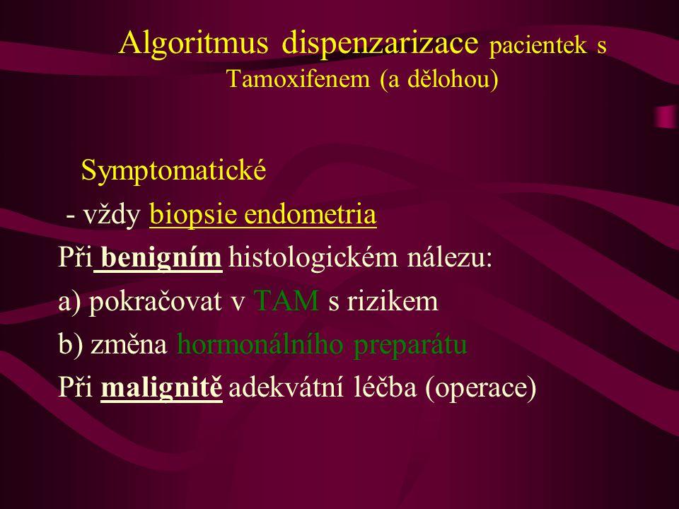 Algoritmus dispenzarizace pacientek s Tamoxifenem (a dělohou) Symptomatické - vždy biopsie endometria Při benigním histologickém nálezu: a) pokračovat