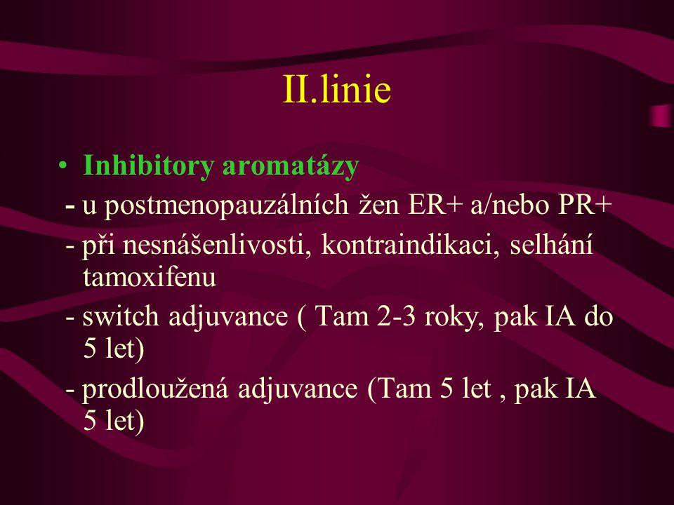 II.linie •Inhibitory aromatázy - u postmenopauzálních žen ER+ a/nebo PR+ - při nesnášenlivosti, kontraindikaci, selhání tamoxifenu - switch adjuvance