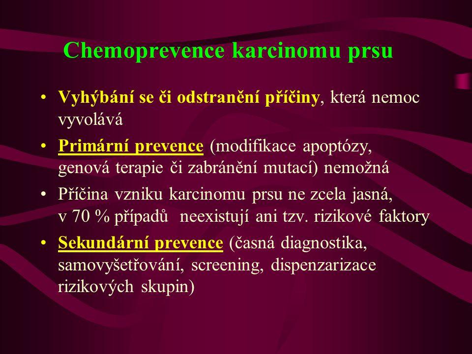 Chemoprevence karcinomu prsu •Vyhýbání se či odstranění příčiny, která nemoc vyvolává •Primární prevence (modifikace apoptózy, genová terapie či zabrá