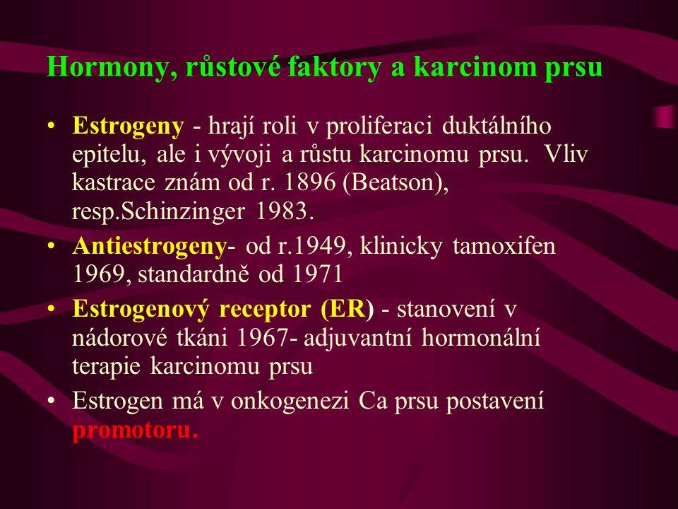 Algoritmus dispenzarizace pacientek s Tamoxifenem (a dělohou) Symptomatické - vždy biopsie endometria Při benigním histologickém nálezu: a) pokračovat v TAM s rizikem b) změna hormonálního preparátu Při malignitě adekvátní léčba (operace)