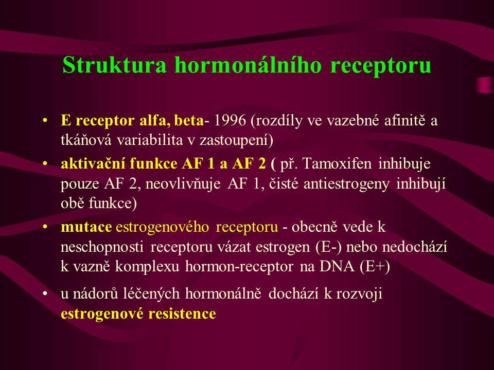 Lokální tvorba estrogenů v prsu •Aromatizace androstednionu a testosteronu na estradiol v perifeních tkáních (tuková tkáň) nezávisle na gonadotropní stimulaci •50-60 % karcinomů prsu vykazuje vyšší aromatázovou aktivitu než periferie •Aromatizace androstendionu a testosteronu a aromatázová aktivita (lokální konverze) v prsu katalyzována cytochromem P450, produktu genu CYP19 (parakrinní stimulace).