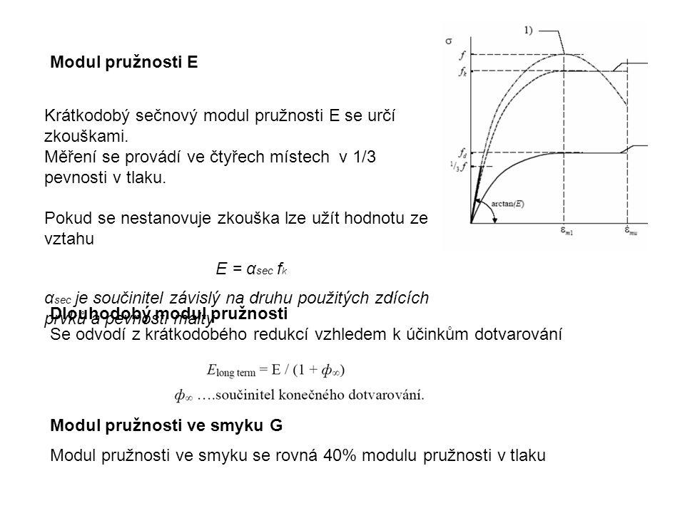 Modul pružnosti E Krátkodobý sečnový modul pružnosti E se určí zkouškami. Měření se provádí ve čtyřech místech v 1/3 pevnosti v tlaku. Pokud se nestan