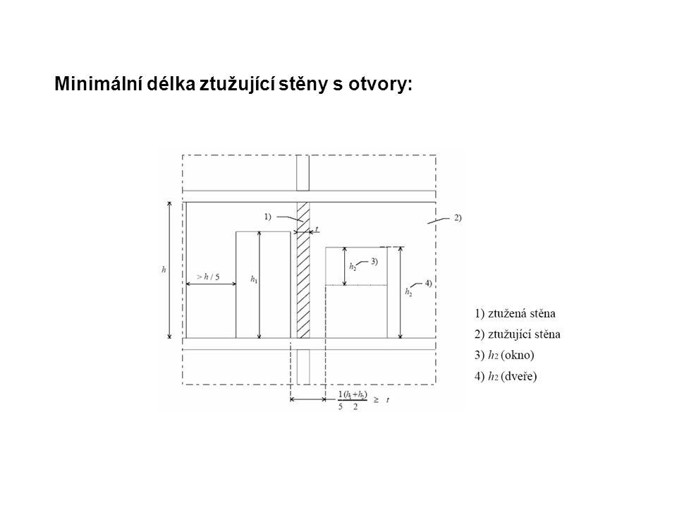 Minimální délka ztužující stěny s otvory: