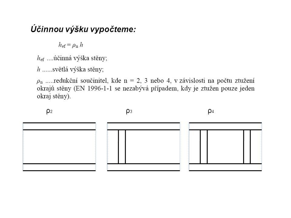 ŽB stropy: Zabráněno posunutí nahoře a dole ŽB stropními konstrukcemi a to:  Z obou stran ve stejné úrovni  Z jedné strany a délka uložení je min.