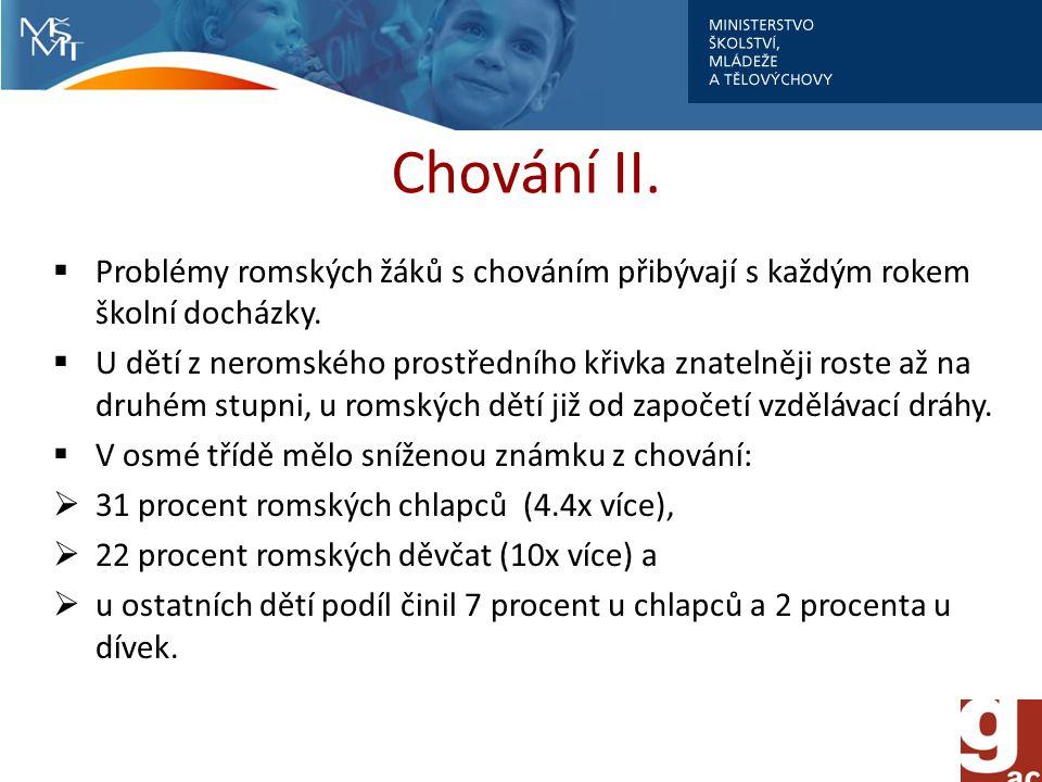 Chování II. Problémy romských žáků s chováním přibývají s každým rokem školní docházky.