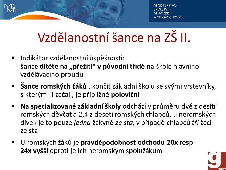 Vzdělanostní šance na ZŠ II.
