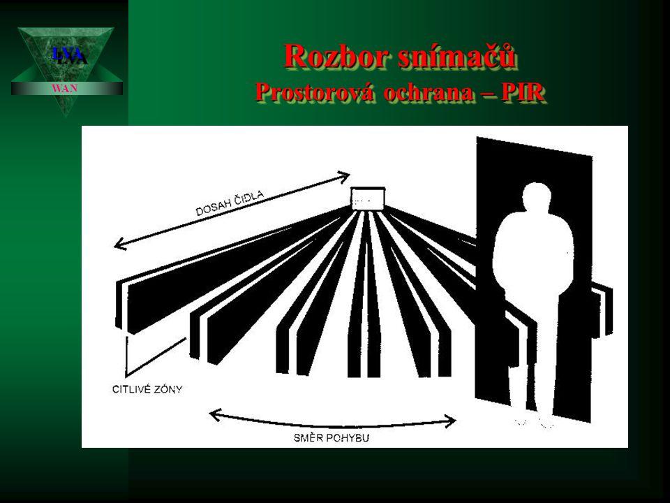 Rozbor snímačů Prostorová ochrana – PIR LVALVA WAN Princip funkce a praktické provedení: Princip funkce a praktické provedení: změna vyzařování v infračerveném pásmu.