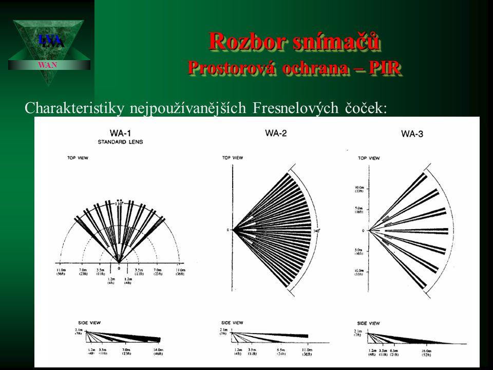 Rozbor snímačů Prostorová ochrana – PIR LVALVA WAN V praxi se můžeme setkat s optikou dvojího druhu: Fresnelovy čočky výhodou je možnost změny charakteristiky zobrazeni jednoho senzoru pouhou změnou čoček • Fresnelovy čočky: ekonomické řešení, horší kvalita zobrazení, výhodou je možnost změny charakteristiky zobrazeni jednoho senzoru pouhou změnou čoček.