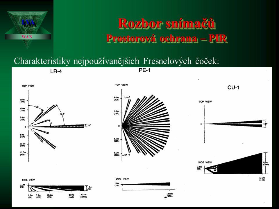Rozbor snímačů Prostorová ochrana – PIR LVALVA WAN Charakteristiky nejpoužívanějších Fresnelových čoček: