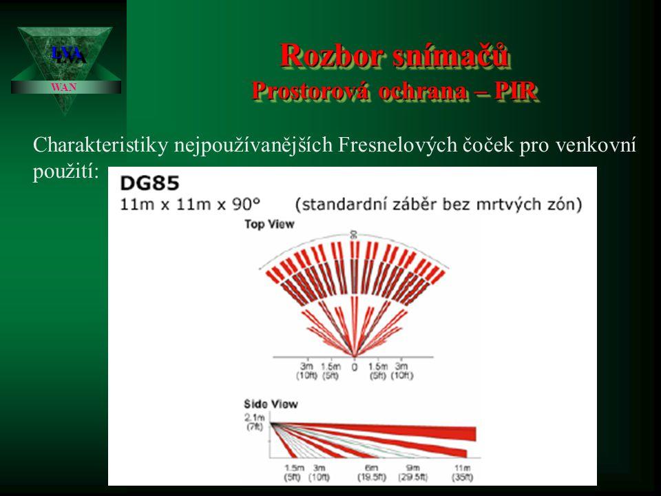 Rozbor snímačů Prostorová ochrana – PIR LVALVA WAN Charakteristiky nejpoužívanějších Fresnelových čoček - záclona: