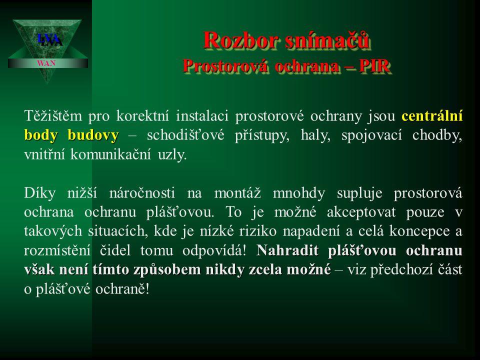 Rozbor snímačů Prostorová ochrana – PIR LVALVA WAN Charakteristiky nejpoužívanějších Fresnelových čoček pro venkovní použití: