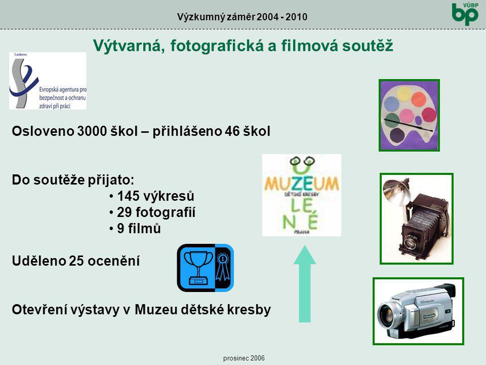 Výzkumný záměr 2004 - 2010 prosinec 2006 Výtvarná, fotografická a filmová soutěž Osloveno 3000 škol – přihlášeno 46 škol Do soutěže přijato: • 145 výk