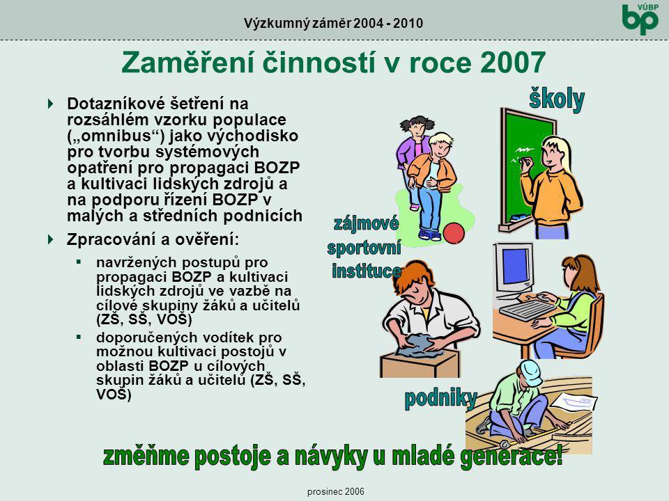 """Výzkumný záměr 2004 - 2010 prosinec 2006 Zaměření činností v roce 2007  Dotazníkové šetření na rozsáhlém vzorku populace (""""omnibus"""") jako východisko"""