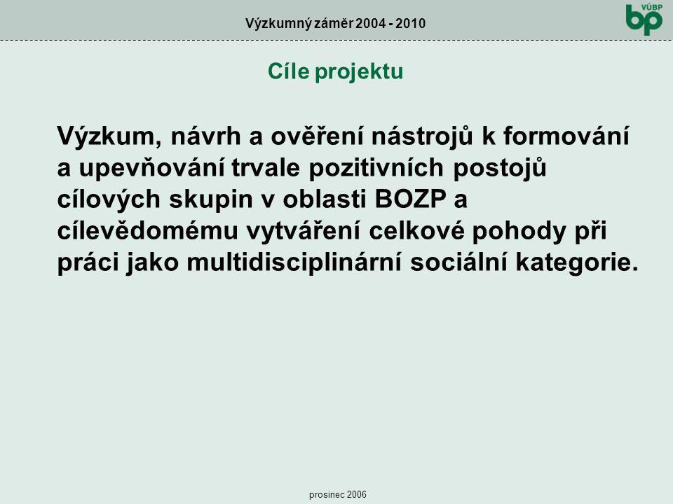 Výzkumný záměr 2004 - 2010 prosinec 2006 Výzkum, návrh a ověření nástrojů k formování a upevňování trvale pozitivních postojů cílových skupin v oblast