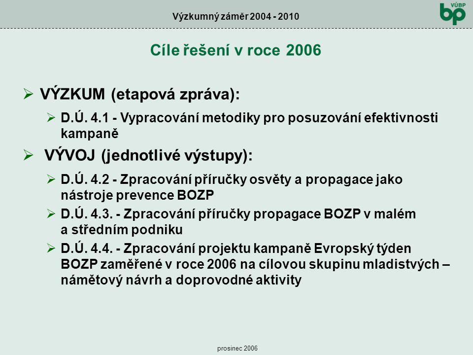 Výzkumný záměr 2004 - 2010 prosinec 2006  VÝZKUM (etapová zpráva):  D.Ú. 4.1 - Vypracování metodiky pro posuzování efektivnosti kampaně  VÝVOJ (jed