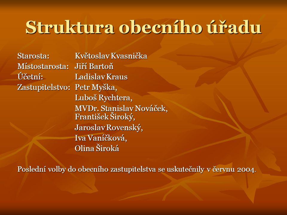 Starosta:Květoslav Kvasnička Místostarosta:Jiří Bartoň Účetní:Ladislav Kraus Zastupitelstvo:Petr Myška, Luboš Rychtera, MVDr. Stanislav Nováček, Frant