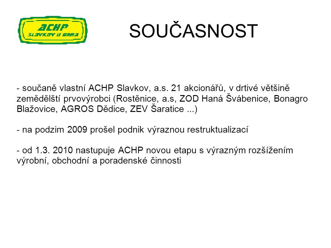 SOUČASNOST - součaně vlastní ACHP Slavkov, a.s. 21 akcionářů, v drtivé většině zemědělští prvovýrobci (Rostěnice, a.s, ZOD Haná Švábenice, Bonagro Bla