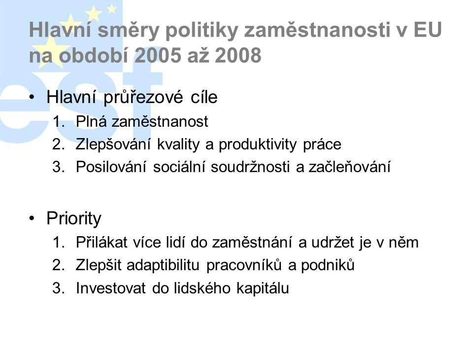 Hlavní směry politiky zaměstnanosti v EU na období 2005 až 2008 •Hlavní průřezové cíle 1.Plná zaměstnanost 2.Zlepšování kvality a produktivity práce 3