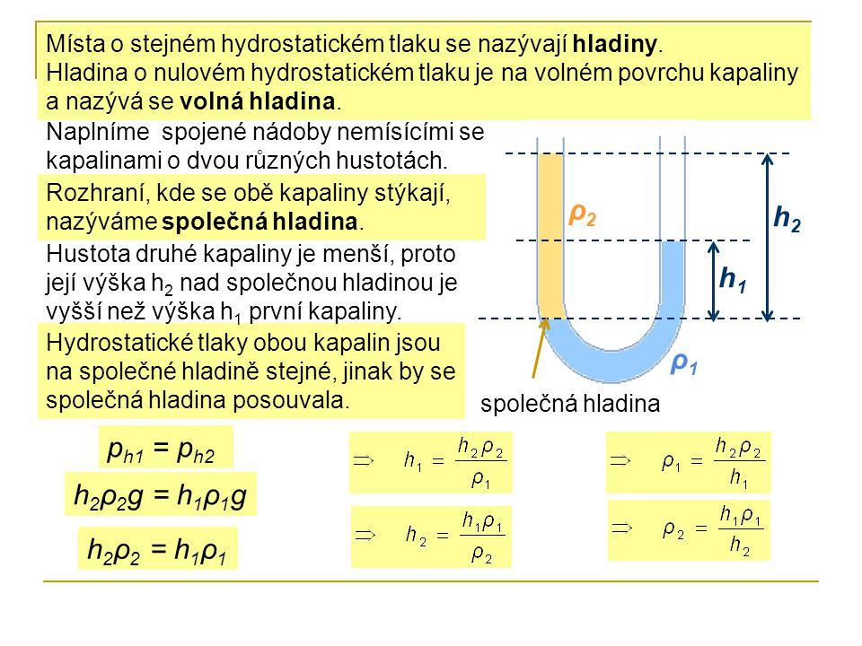 Místa o stejném hydrostatickém tlaku se nazývají hladiny. Hladina o nulovém hydrostatickém tlaku je na volném povrchu kapaliny a nazývá se volná hladi