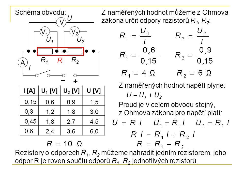V2V2 A V1V1 R1R1 R2R2 V Schéma obvodu: I [A]U 1 [V]U 2 [V]U [V] 0,9 0,15 1,8 0,3 2,7 0,45 3,6 0,6 1,2 1,8 2,4 1,5 3,0 4,5 6,0 Z naměřených hodnot můžeme z Ohmova zákona určit odpory rezistorů R 1, R 2 : Z naměřených hodnot napětí plyne: U = U 1 + U 2 Proud je v celém obvodu stejný, z Ohmova zákona pro napětí platí: Rezistory o odporech R 1, R 2 můžeme nahradit jedním rezistorem, jeho odpor R je roven součtu odporů R 1, R 2 jednotlivých rezistorů.