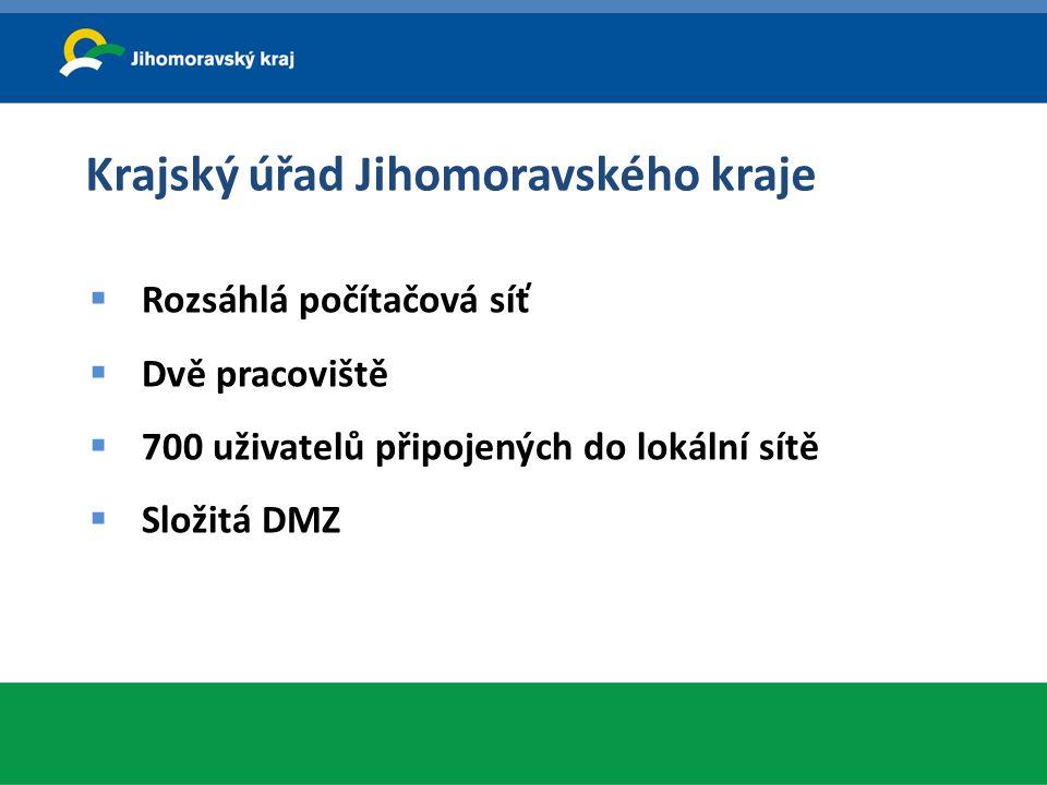 Krajský úřad Jihomoravského kraje  Rozsáhlá počítačová síť  Dvě pracoviště  700 uživatelů připojených do lokální sítě  Složitá DMZ