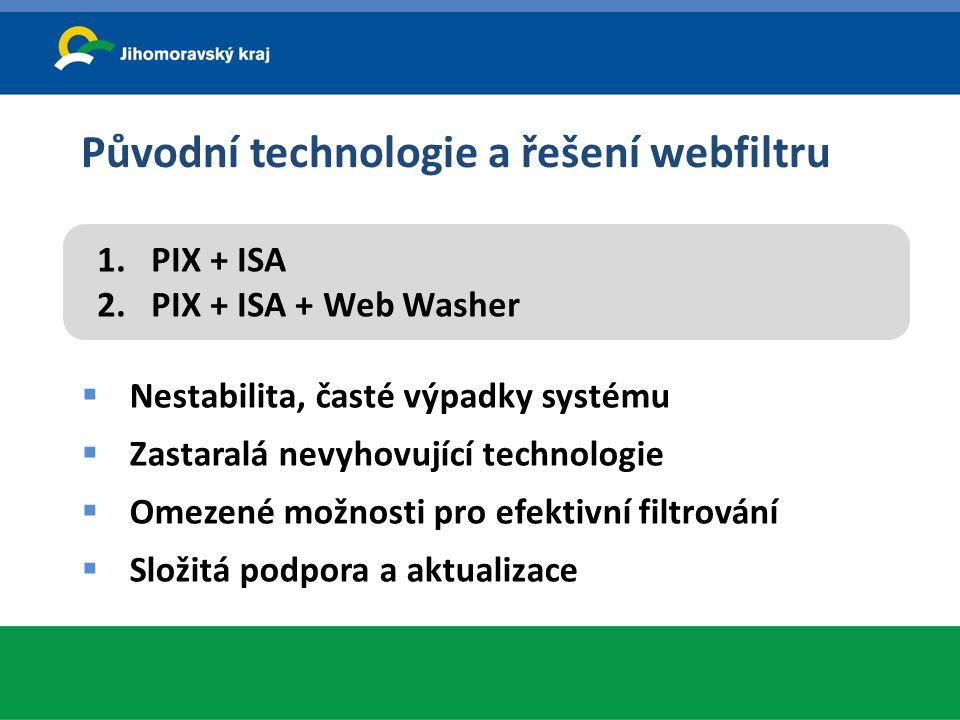 Původní technologie a řešení webfiltru 1.PIX + ISA 2.PIX + ISA + Web Washer  Nestabilita, časté výpadky systému  Zastaralá nevyhovující technologie