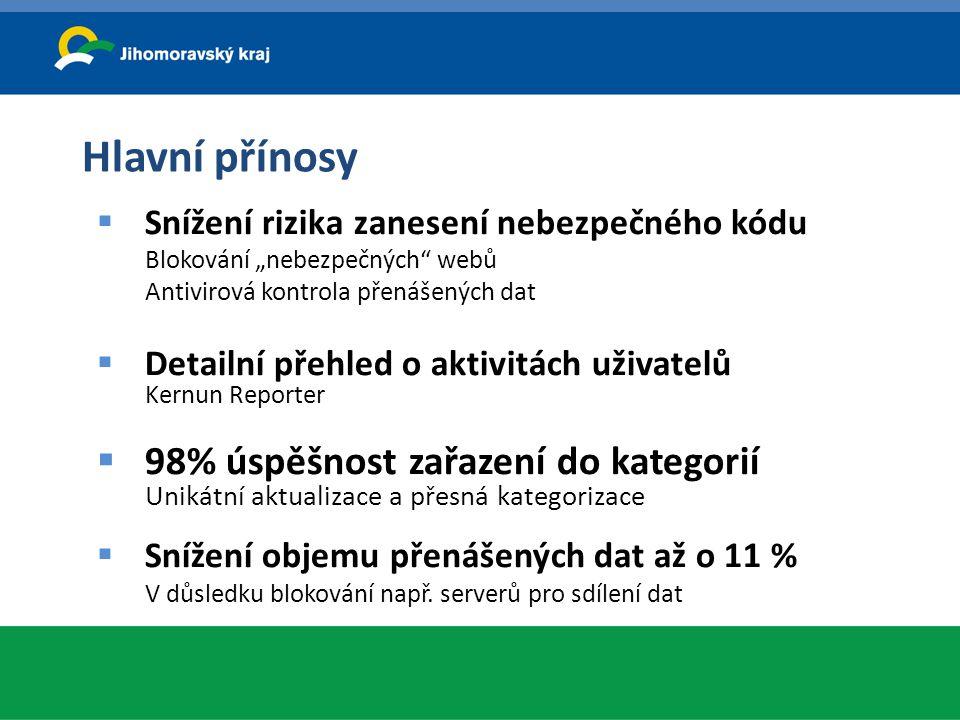 """Hlavní přínosy  Snížení rizika zanesení nebezpečného kódu Blokování """"nebezpečných"""" webů Antivirová kontrola přenášených dat  Detailní přehled o akti"""