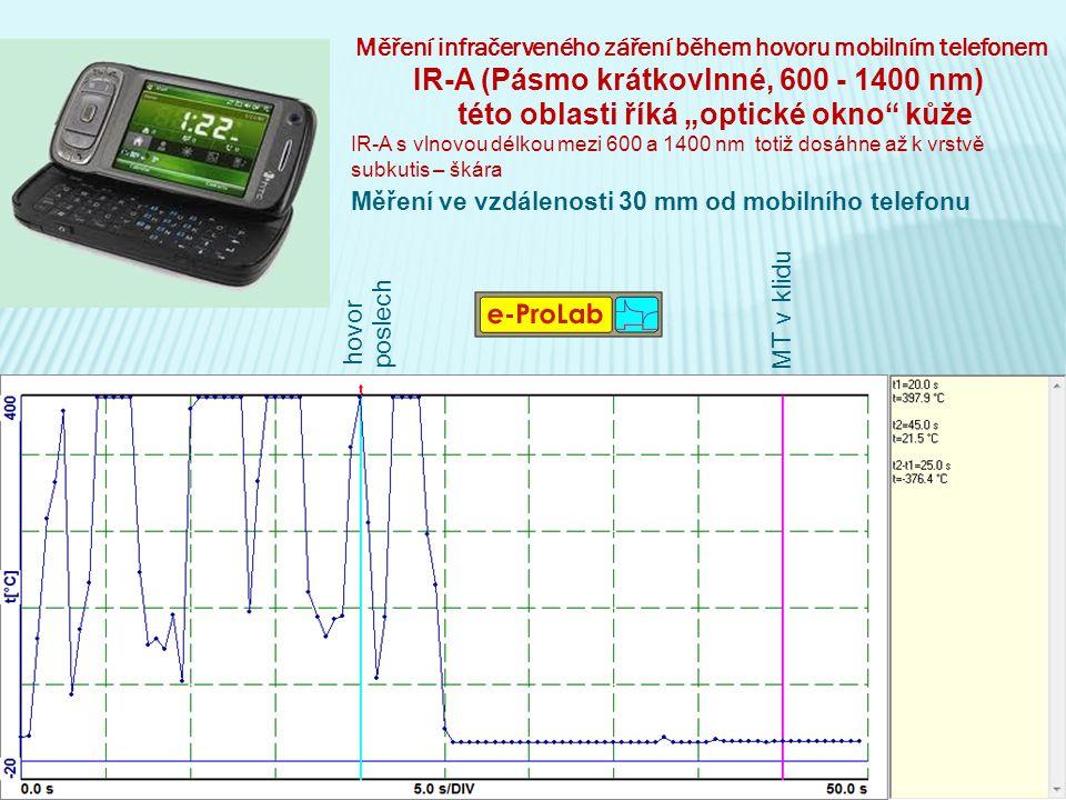 """Měření infračerveného záření během hovoru mobilním telefonem IR-A (Pásmo krátkovlnné, 600 - 1400 nm) hovor poslech MT v klidu této oblasti říká """"optic"""
