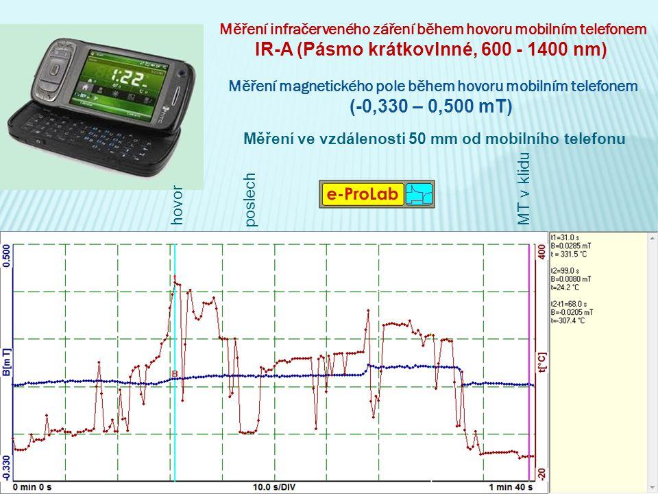 Měření infračerveného záření během hovoru mobilním telefonem IR-A (Pásmo krátkovlnné, 600 - 1400 nm) hovor poslech MT v klidu Měření ve vzdálenosti 50