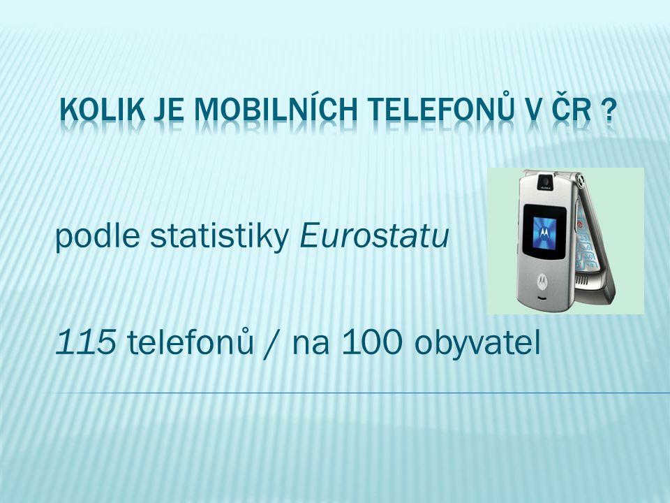 podle statistiky Eurostatu 115 telefonů / na 100 obyvatel