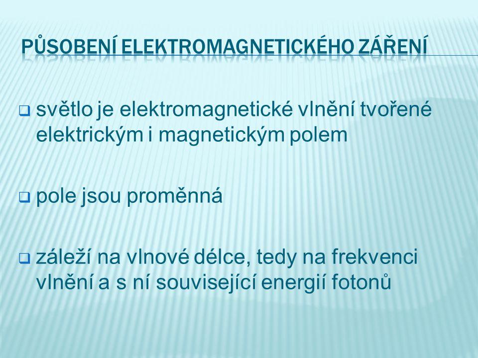 světlo je elektromagnetické vlnění tvořené elektrickým i magnetickým polem  pole jsou proměnná  záleží na vlnové délce, tedy na frekvenci vlnění a