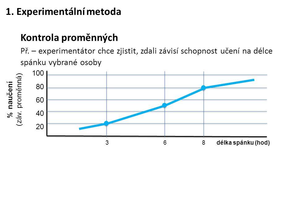 1.Experimentální metoda Kontrola proměnných Př.